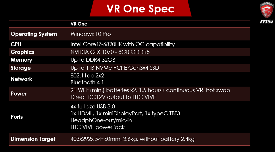 vr-one-specs