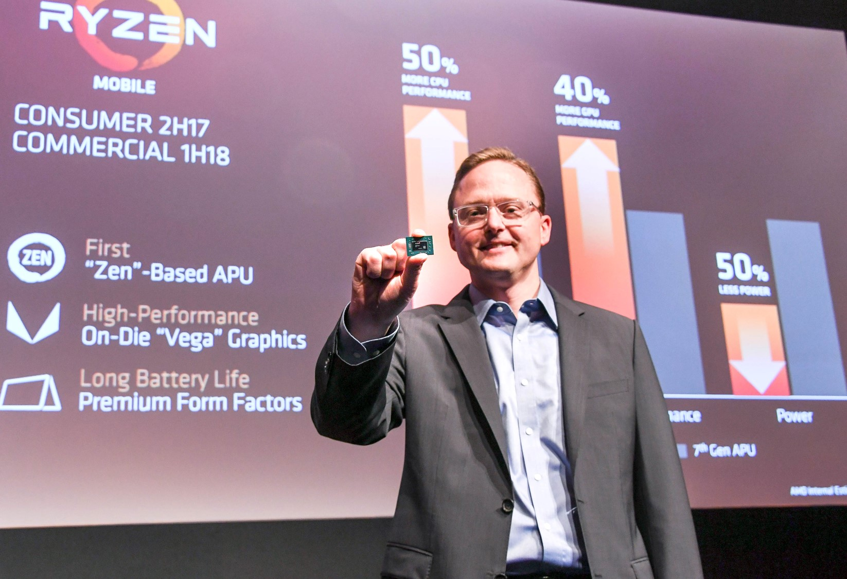 3_Jim Anderson, senior vice president and general manager, AMD Compute and Graphics business group, demonstrated publicly for the first time a Ryzen mobile APU